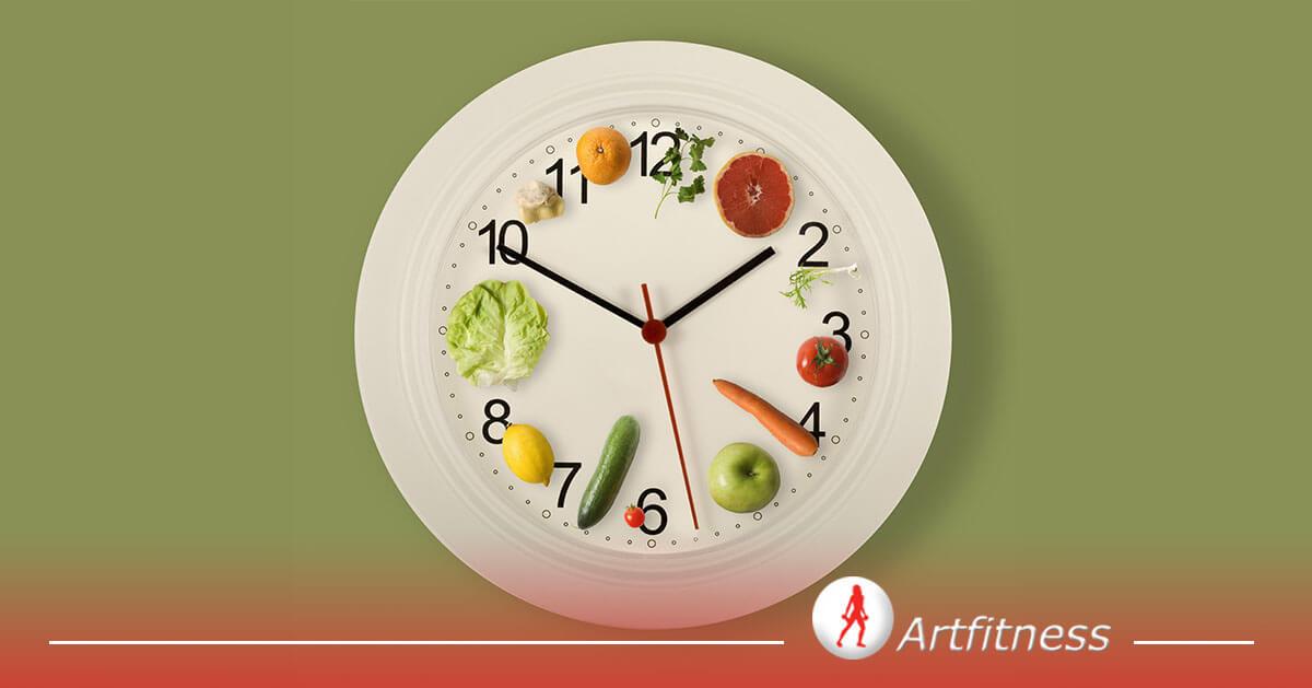 Artfitness - Kada treba jesti